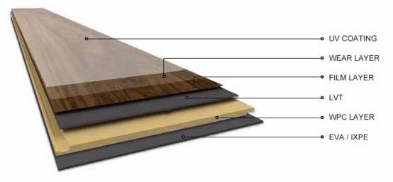WPC Flooring Installation