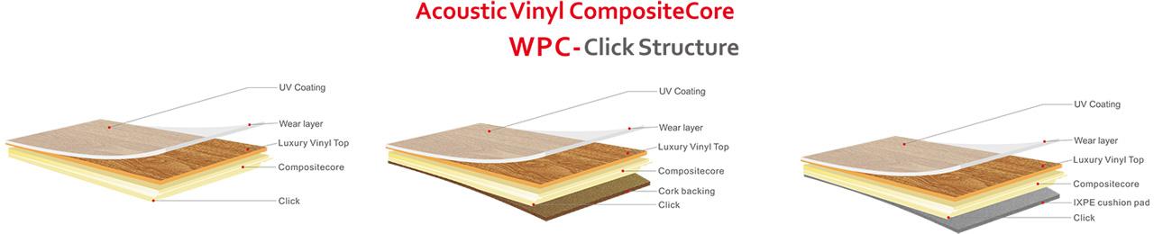 SPC vs WPC