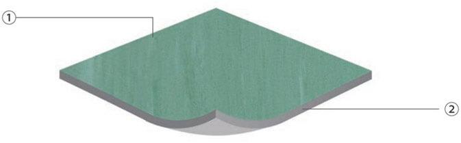 Homogeneous Flooring
